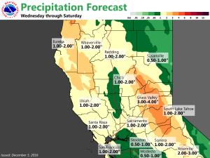 precipitation_forecast_wedsat