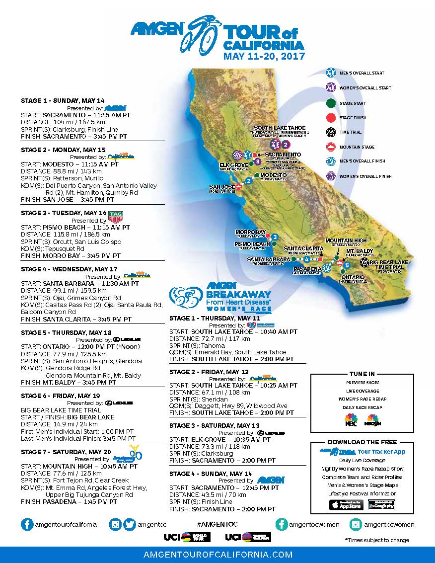 Amgen Tour of California 2017 route released YubaNet