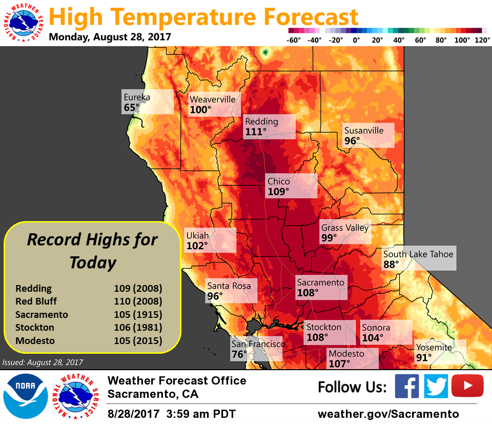 August 28 2017 Hot Weather Continues Across Interior Norcal For At Least The Next Week With Record High Temperatures Possible The Next Few Days