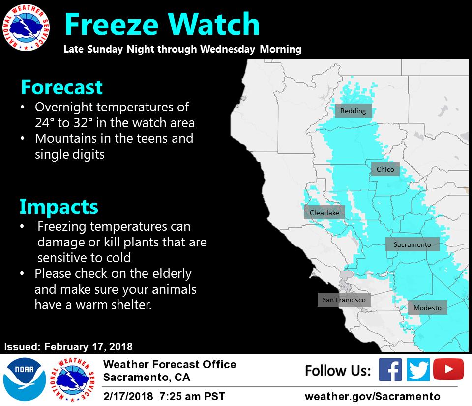 Freeze Watch starting late Sunday night, snow levels