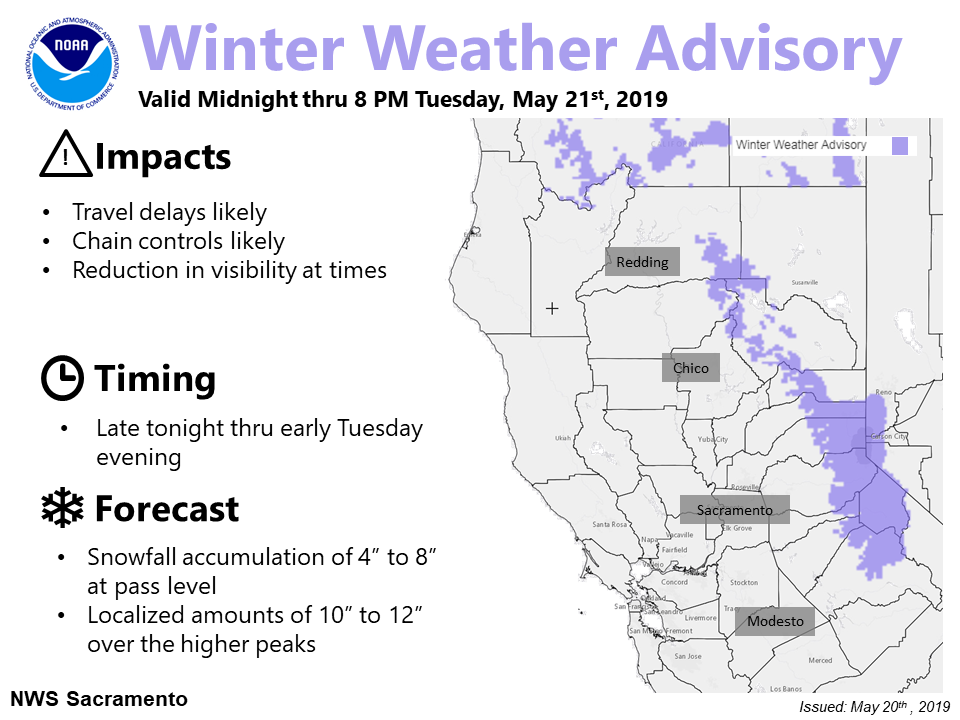 Another winter weather advisory and more storm systems on the way