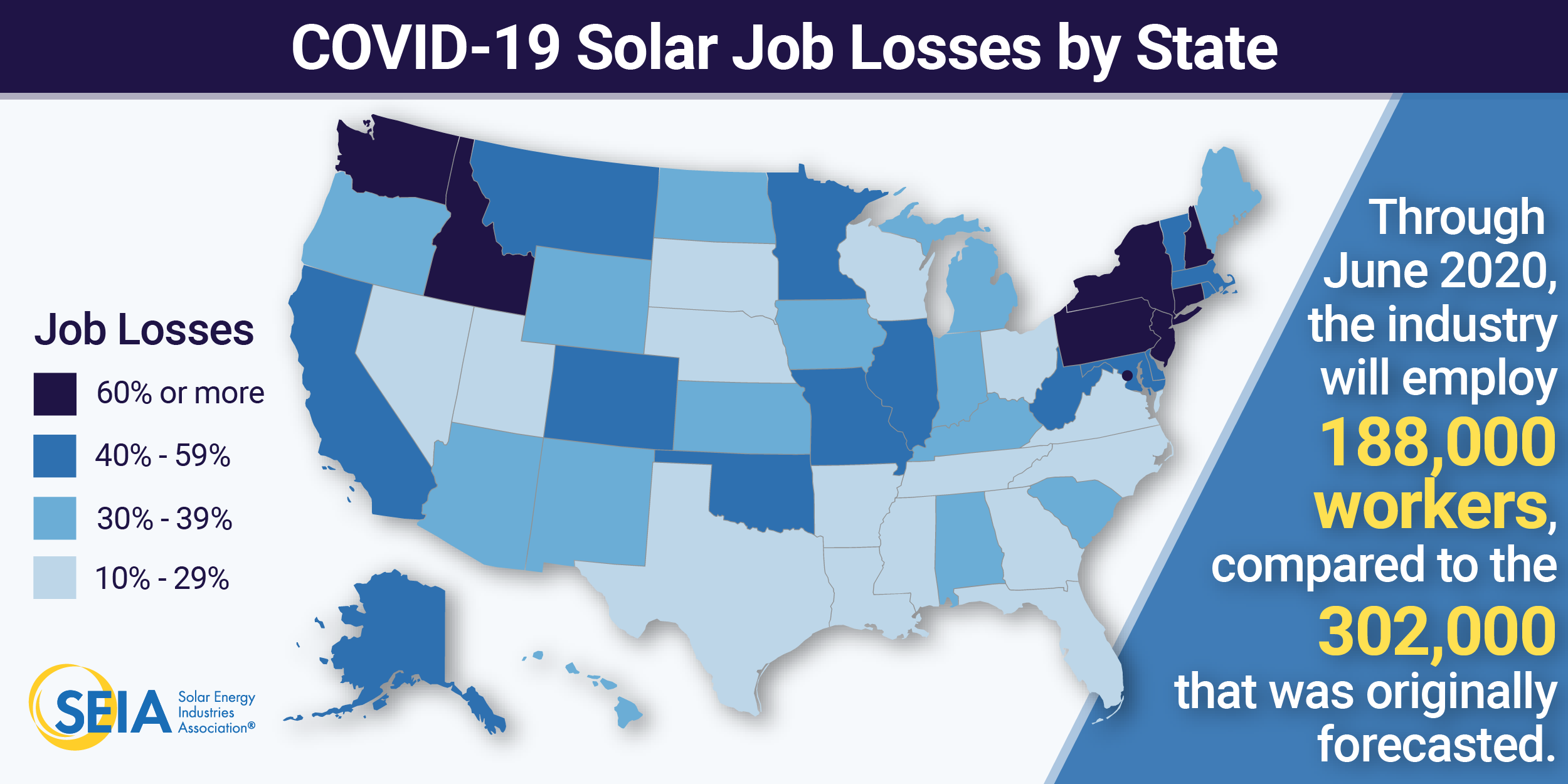 California Accounts For One Third Of All U S Solar Jobs Lost From Pre Covid Forecasts Yubanet